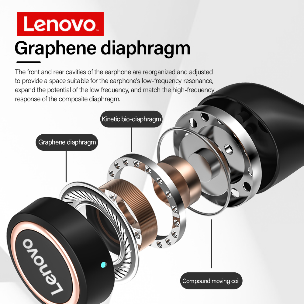 Lenovo LP12 HiFi DSP Noise Reduction Low Latency IPX5 Waterproof Smart Touch LED Display In-Ear TWS Bluetooth 5.0 Headphones