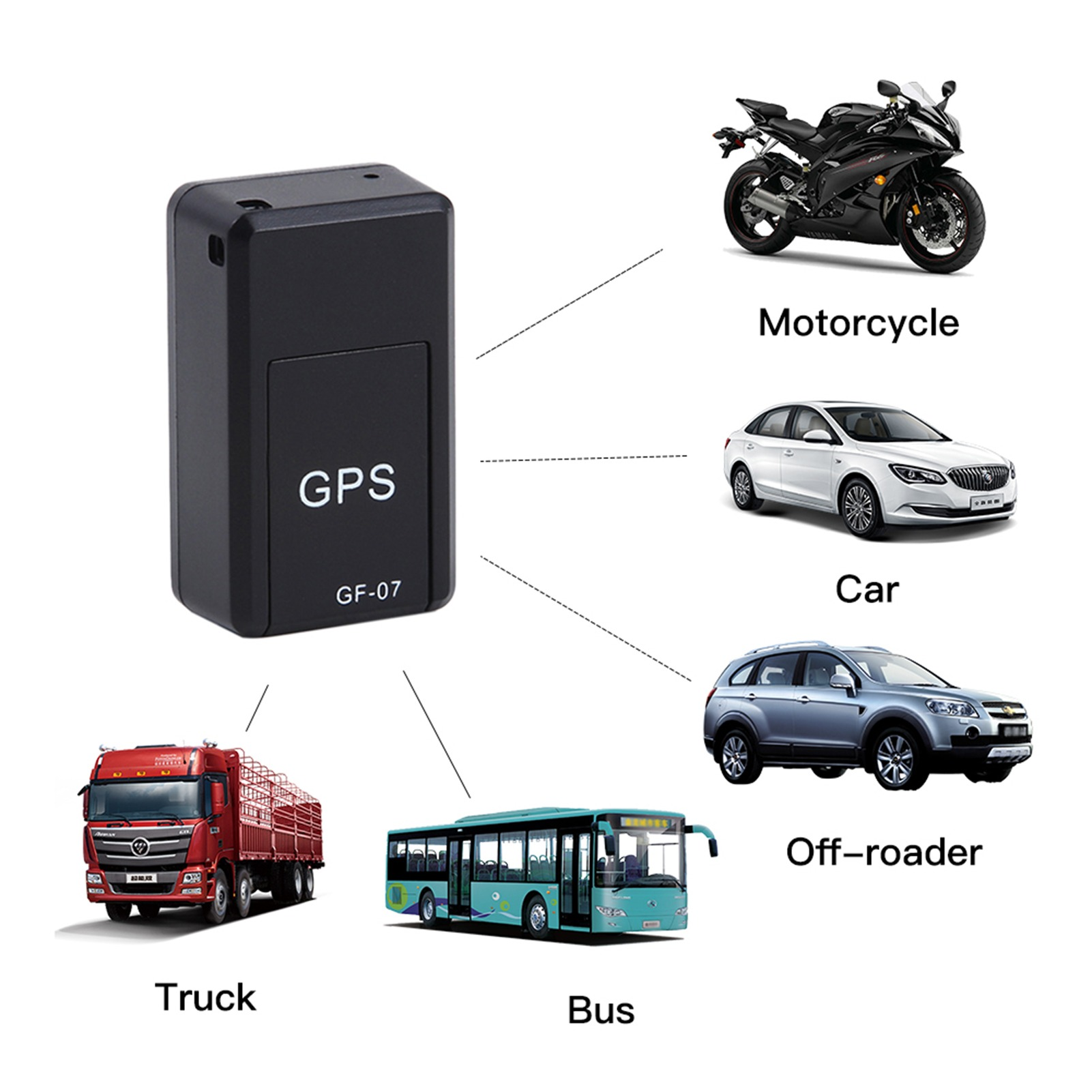 GF07 Mini Real-time Satellite Positioning Against Theft Portable GPS Tracking Device
