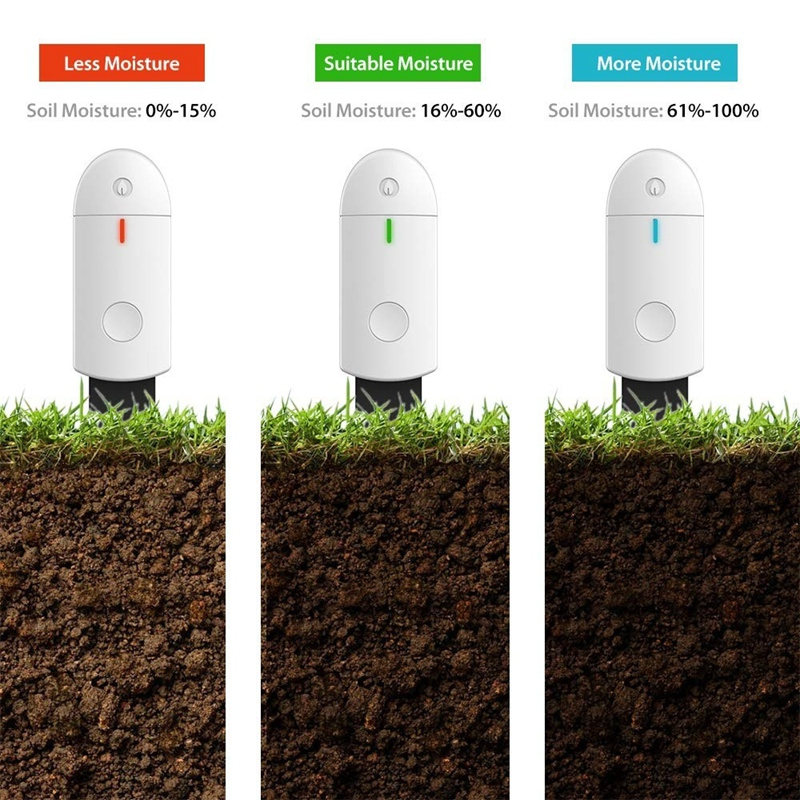 Intelligent Land Moisture Detector Plant and Flower Land Instantaneous Moisture Hygrometer Horticulture Detector